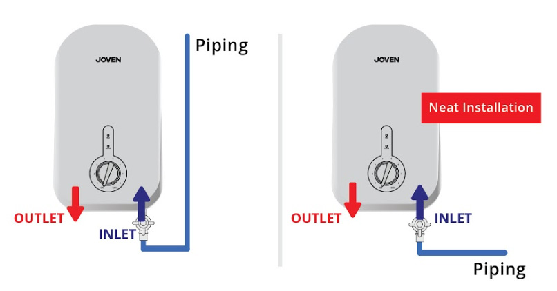 IWH-Piping