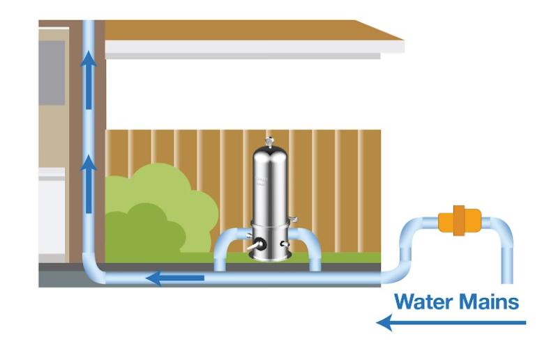 JWP20-POE Outdoor Water Purifier